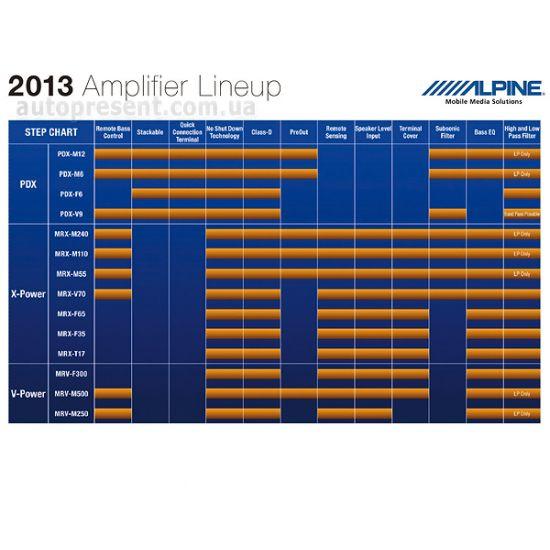 ALPINE PDX-F6